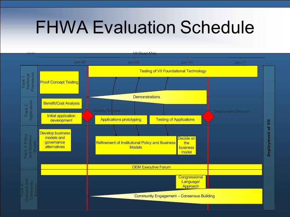 FHWA Evaluation Schedule