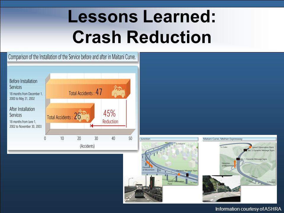 Lessons Learned: Crash Reduction Information courtesy of ASHRA