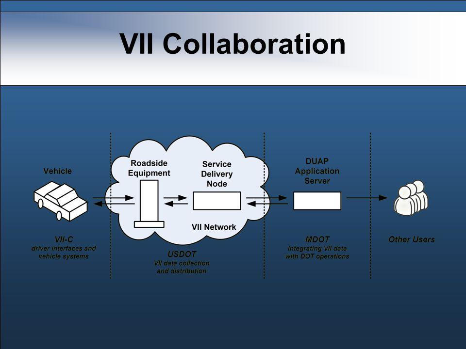 VII Collaboration