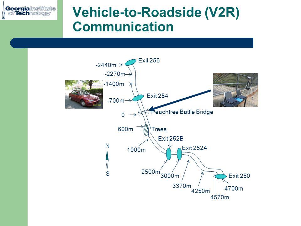 Vehicle-to-Roadside (V2R) Communication -2440m Peachtree Battle Bridge Exit 254 Exit 255 -1400m -2270m -700m 0 Exit 252B Exit 252A Exit 250 600m 2500m 3000m 3370m 4250m 4570m 4700m 1000m Trees N S
