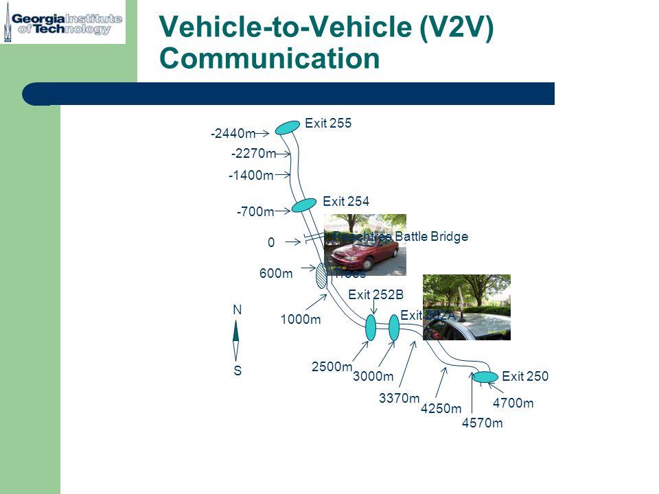 Vehicle-to-Vehicle (V2V) Communication -2440m Peachtree Battle Bridge Exit 254 Exit 255 -1400m -2270m -700m 0 Exit 252B Exit 252A Exit 250 600m 2500m 3000m 3370m 4250m 4570m 4700m 1000m Trees N S