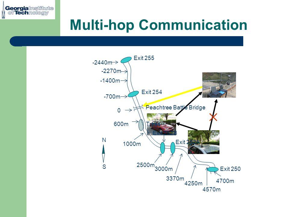 Multi-hop Communication -2440m Peachtree Battle Bridge Exit 254 Exit 255 -1400m -2270m -700m 0 Exit 252B Exit 252A Exit 250 600m 2500m 3000m 3370m 4250m 4570m 4700m 1000m Trees N S