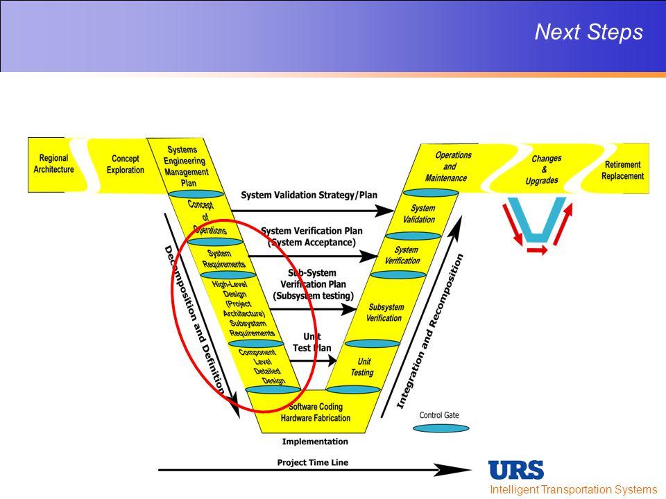 Intelligent Transportation Systems Next Steps