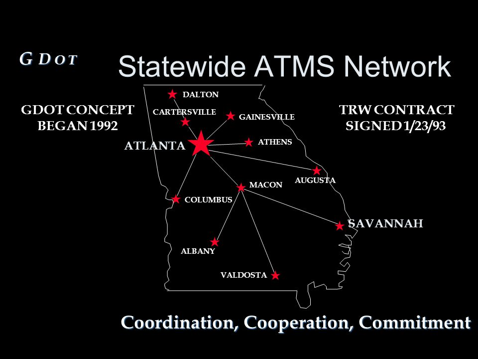 Statewide ATMS Network ATLANTA CARTERSVILLE DALTON ATHENS GAINESVILLE AUGUSTA MACON SAVANNAH ALBANY COLUMBUS VALDOSTA GDOT CONCEPT BEGAN 1992 TRW CONTRACT SIGNED 1/23/93 Coordination, Cooperation, Commitment GD OT