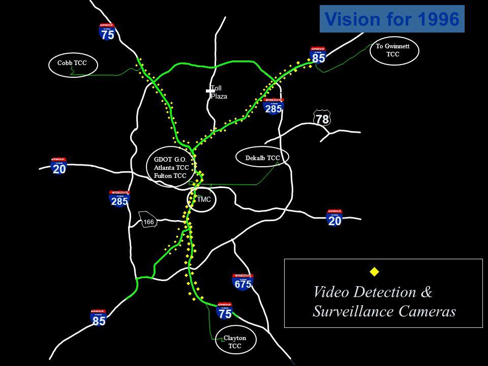 Cobb TCC Dekalb TCC To Gwinnett TCC Clayton TCC GDOT G.O. Atlanta TCC Fulton TCC Video Detection & Surveillance Cameras Vision for 1996 INTERSTATE 85