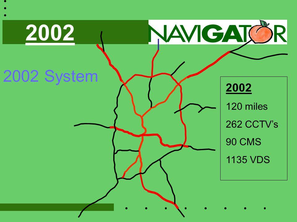 2002 System 2002 120 miles 262 CCTV's 90 CMS 1135 VDS 2002