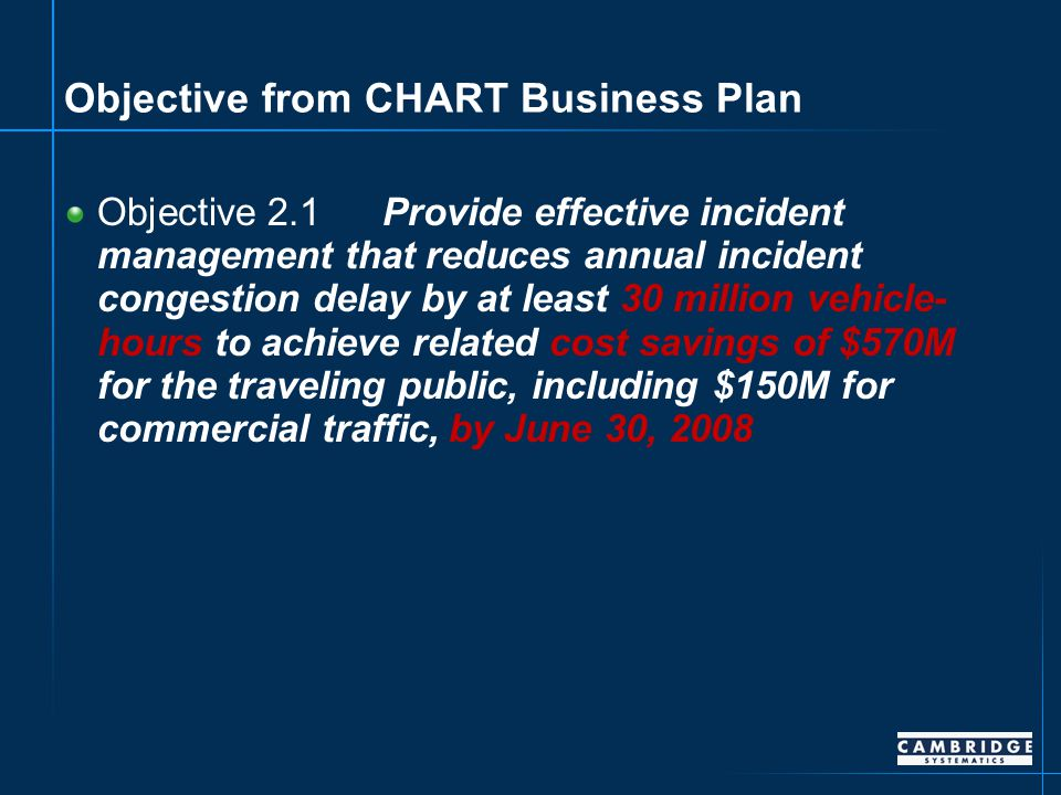 Objective from CHART Business Plan Objective 2.1Provide effective incident management that reduces annual incident congestion delay by at least 30 million vehicle- hours to achieve related cost savings of $570M for the traveling public, including $150M for commercial traffic, by June 30, 2008