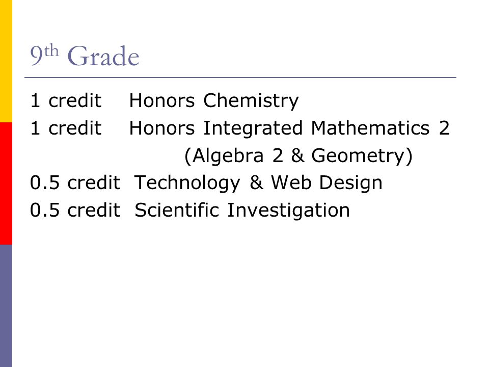 10 th Grade 1 credit Honors Biology 1 credit Honors Integrated Mathematics 3 (Algebra 2, Geometry, Trig, Probability) 0.5 credit Intro to Computer Science (Java Programming) 0.5 credit Research (Statistics, Science Fair)