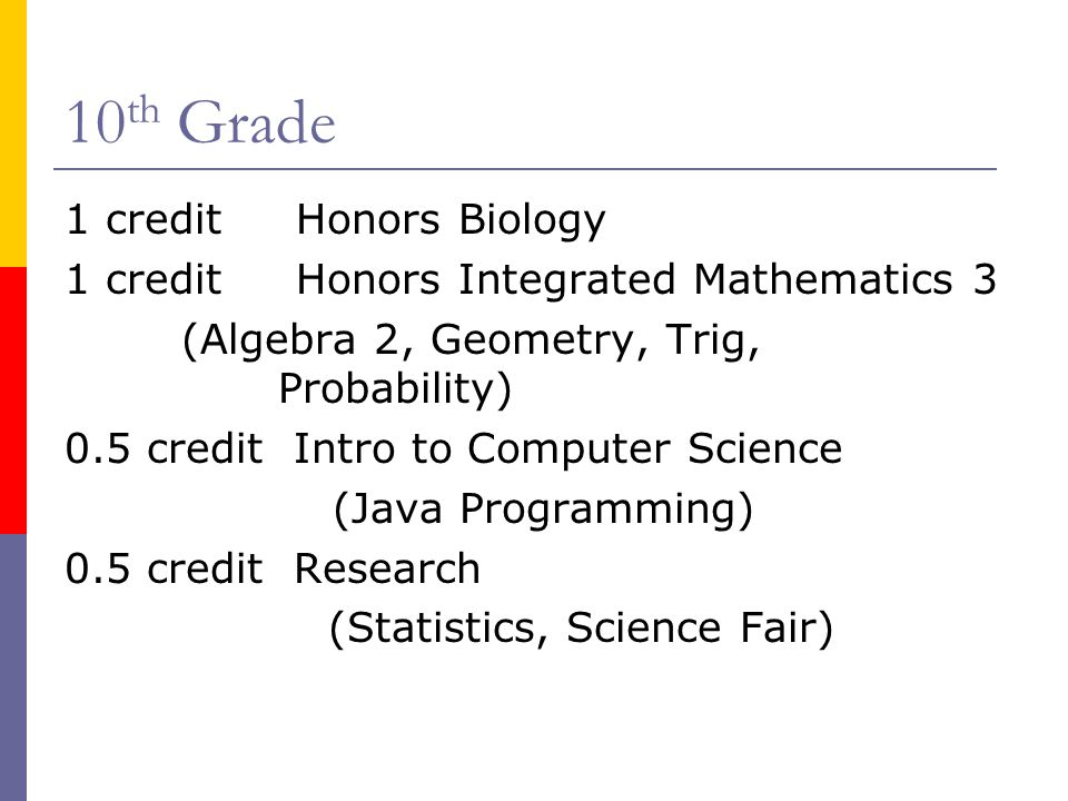 10 th Grade 1 credit Honors Biology 1 credit Honors Integrated Mathematics 3 (Algebra 2, Geometry, Trig, Probability) 0.5 credit Intro to Computer Sci