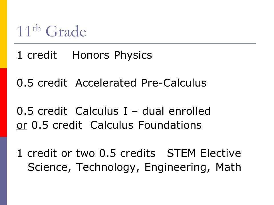 12 th Grade 0.5 credit Mathematics (State-mandated in senior year) AP Calculus BC, DE Calculus I, II, III, AP Statistics or other approved math electives 3 total STEM Credits