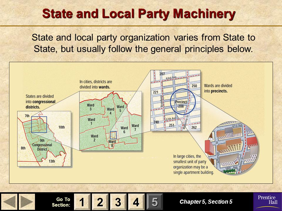 123 Go To Section: 4 5 State and Local Party Machinery Chapter 5, Section 5 2222 4444 1111 3333 State and local party organization varies from State t