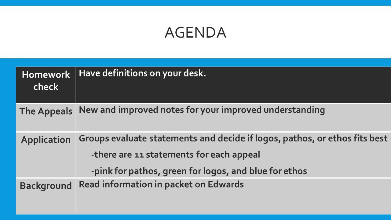 AGENDA Homework check Have definitions on your desk.
