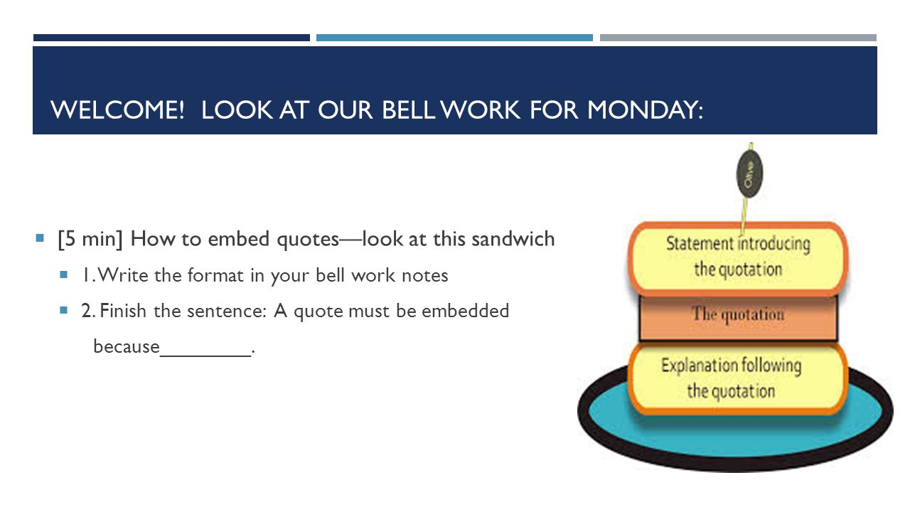 WELCOME. LOOK AT OUR BELL WORK FOR MONDAY:  [5 min] How to embed quotes—look at this sandwich  1.