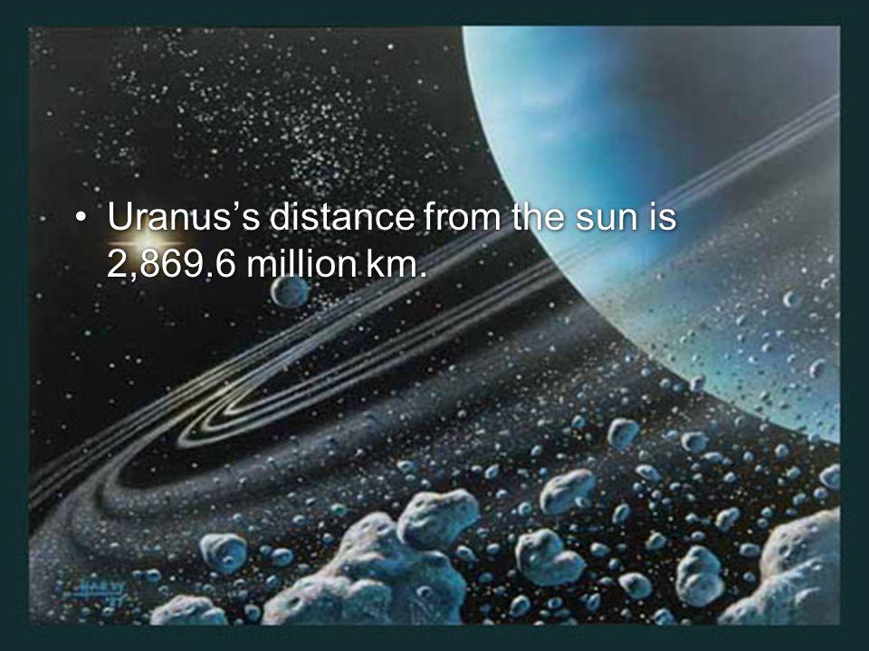 Uranus's distance from the sun is 2,869.6 million km.