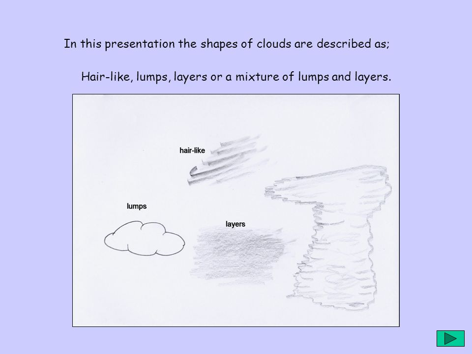The clouds are grouped into different heights; Low level (0-2 km.) Middle level (2-6 km.) High level (6+ km.)