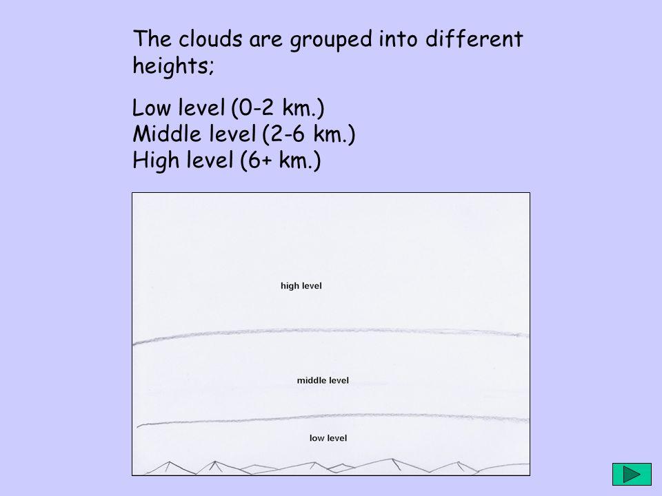 The ten main cloud types Cirrus Ci.Cirrocumulus Cc.