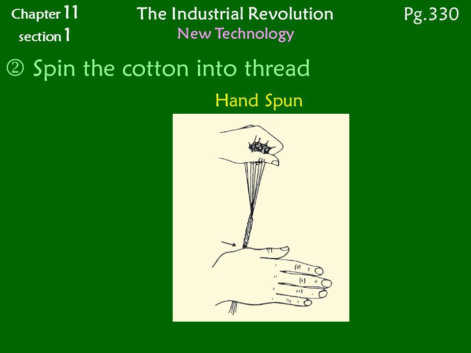 Hand Spun  Spin the cotton into thread Chapter 11 section 1 Pg.330 The Industrial Revolution New Technology