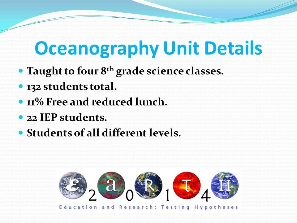 Unit Objectives Gain a deeper understanding of basic oceanography topics: El Nino/La Nina, ocean acidification, Atlantic & Pacific Coasts (temperature and currents), and microbes.