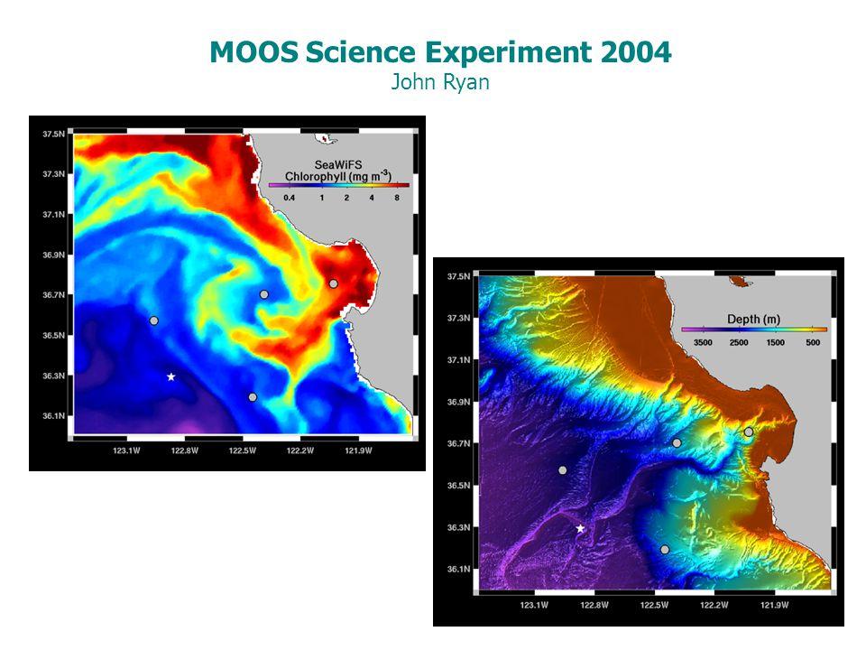 MOOS Science Experiment 2004 John Ryan
