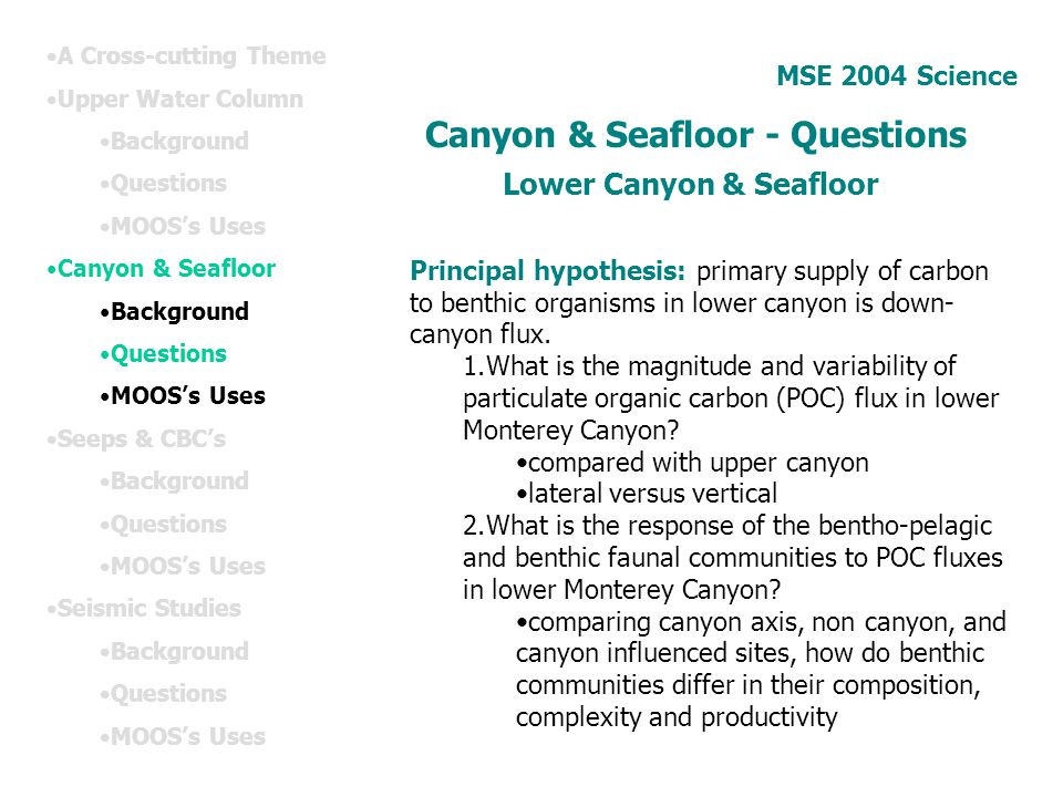A Cross-cutting Theme Upper Water Column Background Questions MOOS's Uses Canyon & Seafloor Background Questions MOOS's Uses Seeps & CBC's Background