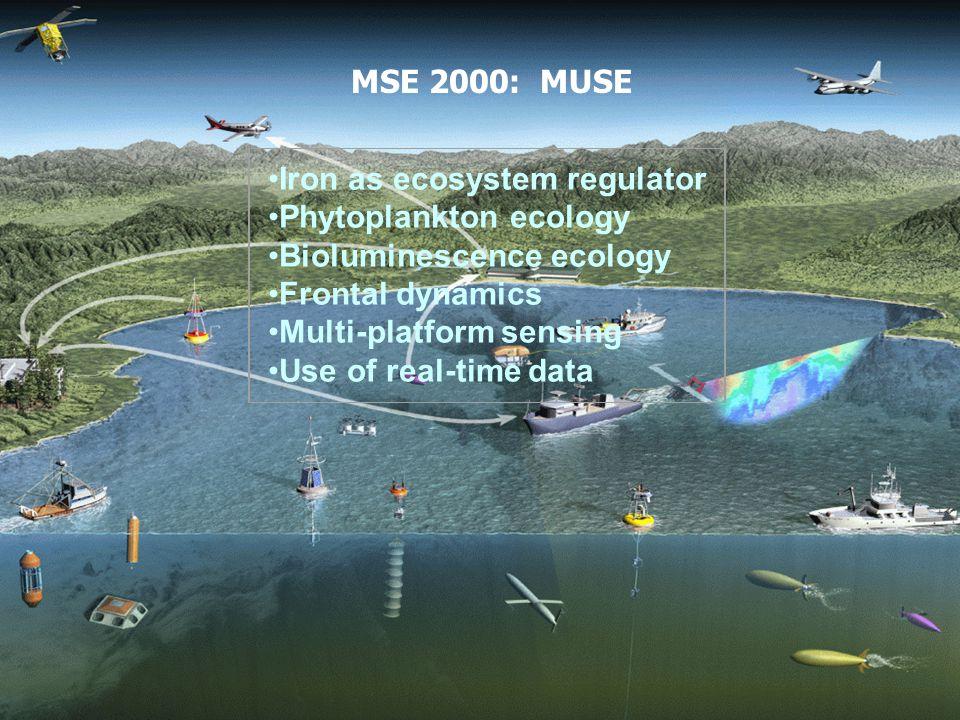 MSE 2000: MUSE Iron as ecosystem regulator Phytoplankton ecology Bioluminescence ecology Frontal dynamics Multi-platform sensing Use of real-time data