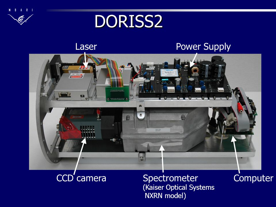 DORISS2 Power SupplyLaser CCD cameraSpectrometer (Kaiser Optical Systems NXRN model) Computer