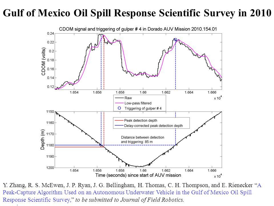 November 2010 Gulf of Mexico Oil Spill Response Scientific Survey in 2010 Y. Zhang, R. S. McEwen, J. P. Ryan, J. G. Bellingham, H. Thomas, C. H. Thomp