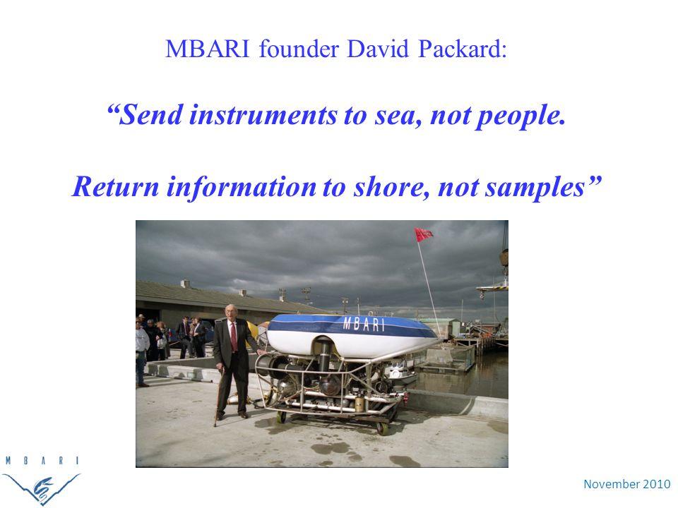November 2010 MBARI founder David Packard: Send instruments to sea, not people.