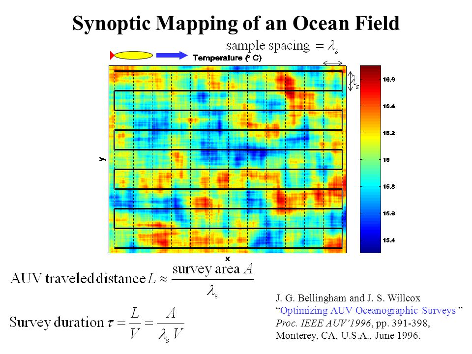 """Synoptic Mapping of an Ocean Field J. G. Bellingham and J. S. Willcox """"Optimizing AUV Oceanographic Surveys """" Proc. IEEE AUV'1996, pp. 391-398, Monter"""