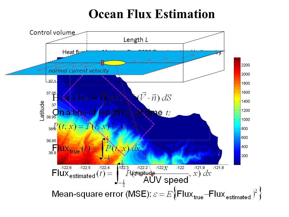 Control volume Length L normal current velocity Ocean Flux Estimation