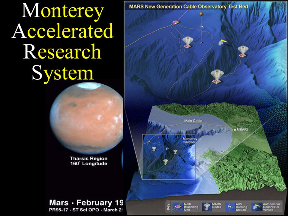Monterey Accelerated Research System