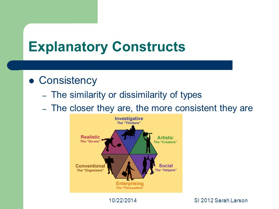 10/22/2014SI 2012 Sarah Larson Explanatory Constructs Consistency – The similarity or dissimilarity of types – The closer they are, the more consistent they are