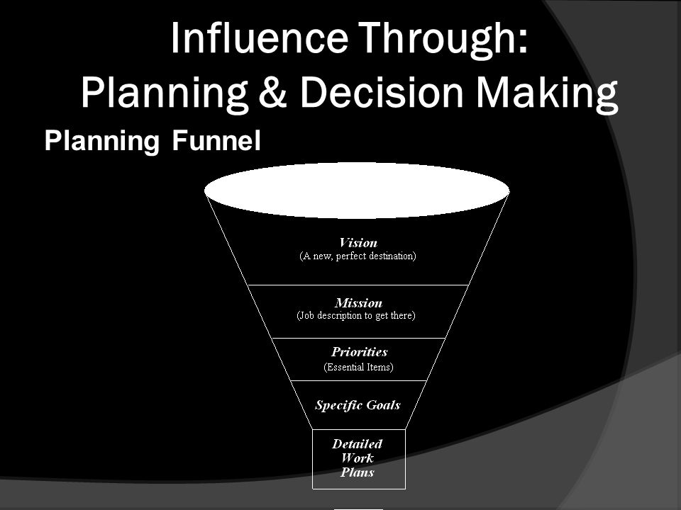 Influence Through: Planning & Decision Making Planning Funnel