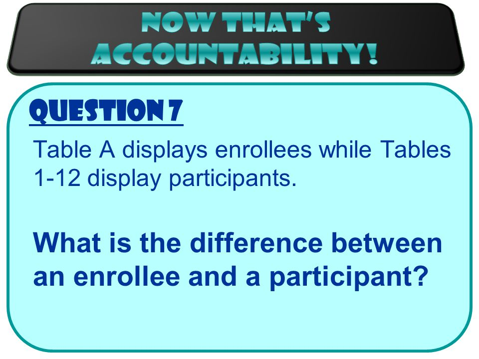 Question 7 Table A displays enrollees while Tables 1-12 display participants.