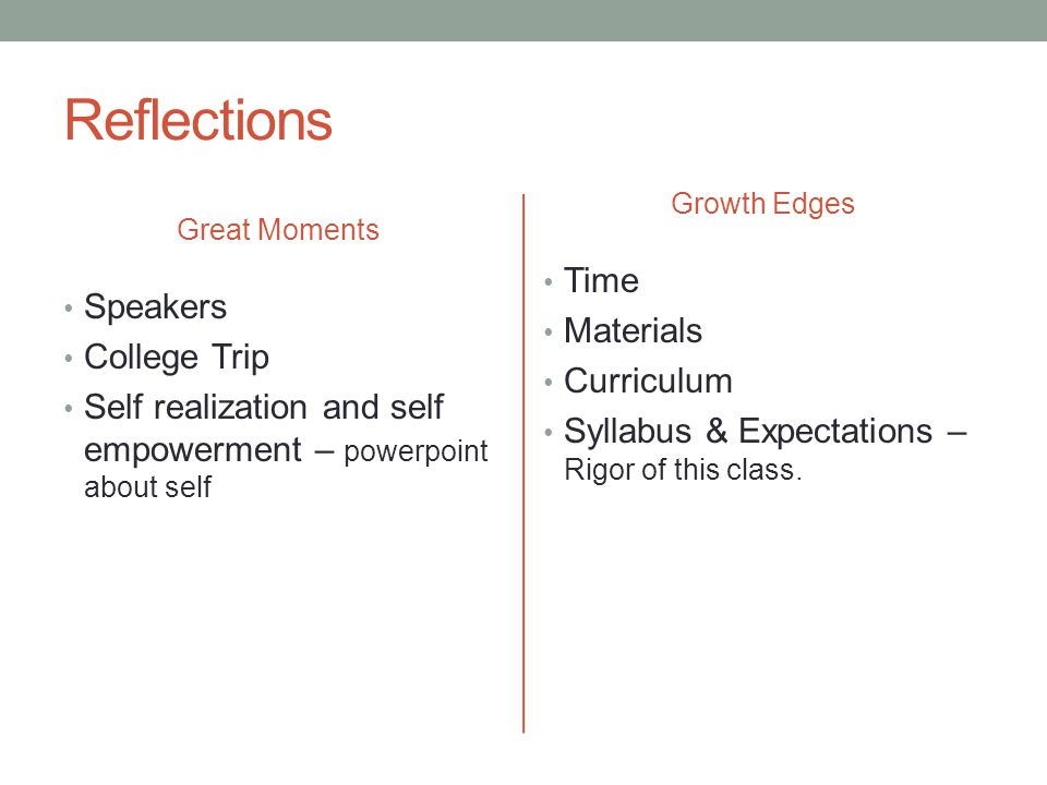 Reflections Great Moments Speakers College Trip Self realization and self empowerment – powerpoint about self Growth Edges Time Materials Curriculum Syllabus & Expectations – Rigor of this class.