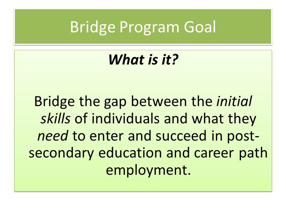 Starting Point 1.Create Partnerships A.ABE B. MnSCU C.