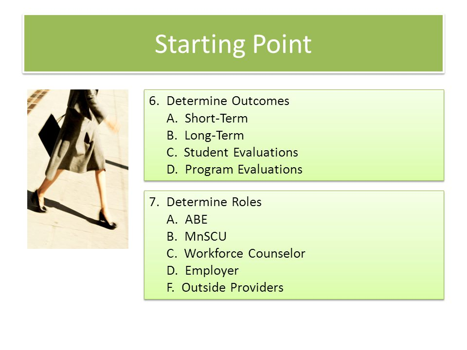 Starting Point 6.Determine Outcomes A. Short-Term B.