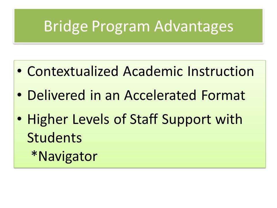 What Type of Bridge Fits Your Program?