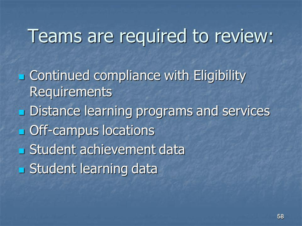 58 Teams are required to review: Continued compliance with Eligibility Requirements Continued compliance with Eligibility Requirements Distance learning programs and services Distance learning programs and services Off-campus locations Off-campus locations Student achievement data Student achievement data Student learning data Student learning data