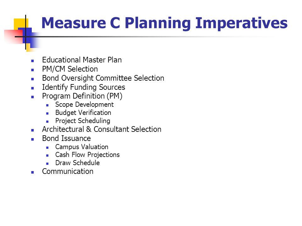 Capital Improvement Program Funding Sources & Uses  General Obligation Bond Measure  Grants/Donations ???.