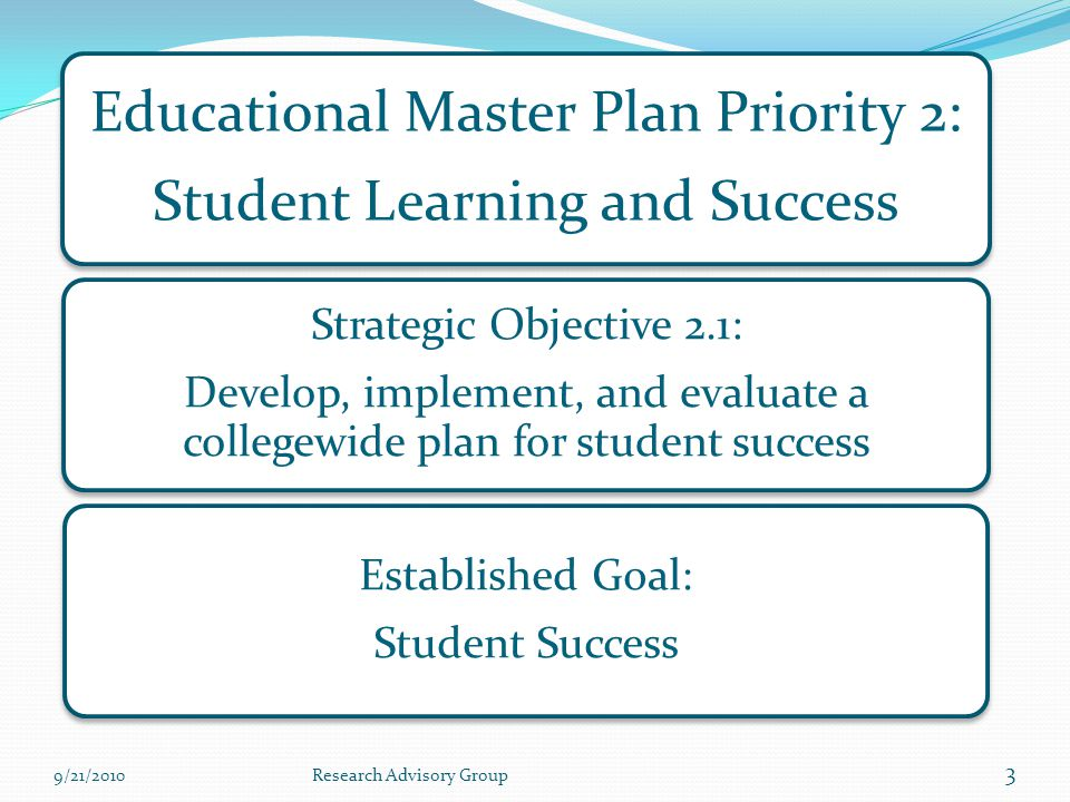 9/21/2010Research Advisory Group 3 Educational Master Plan Priority 2: Student Learning and Success Strategic Objective 2.1: Develop, implement, and evaluate a collegewide plan for student success Established Goal: Student Success