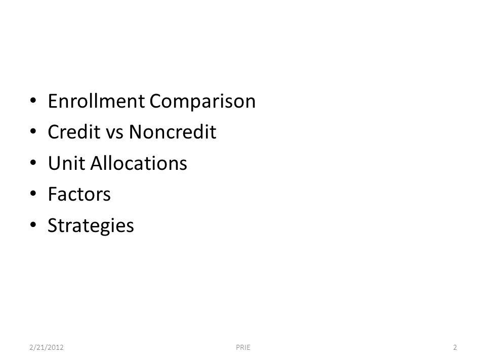 Enrollment Comparison Credit vs Noncredit Unit Allocations Factors Strategies 2/21/20122PRIE