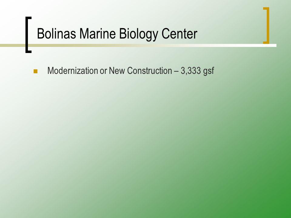 Bolinas Marine Biology Center Modernization or New Construction – 3,333 gsf