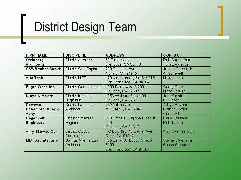District Design Team