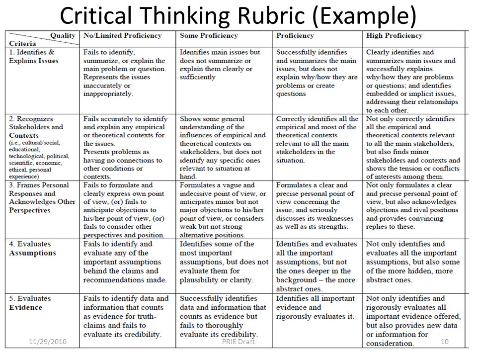 Critical Thinking Rubric (Example) 11/29/201010PRIE Draft
