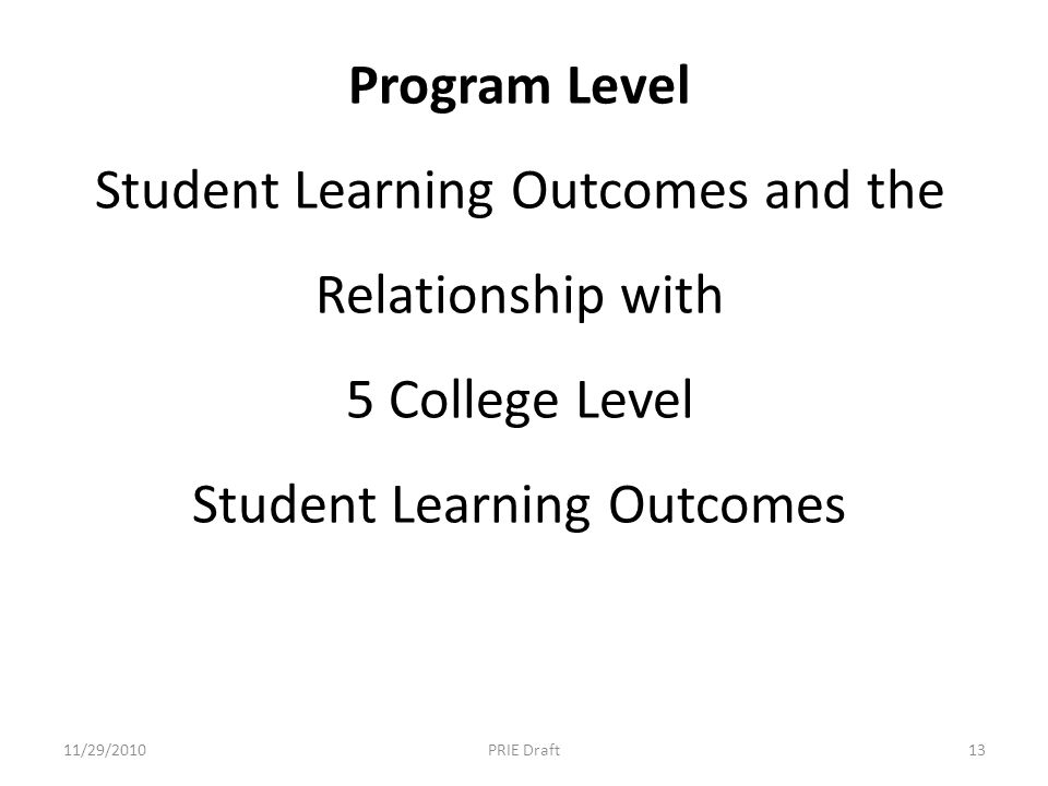 Program Level Student Learning Outcomes and the Relationship with 5 College Level Student Learning Outcomes 11/29/201013PRIE Draft