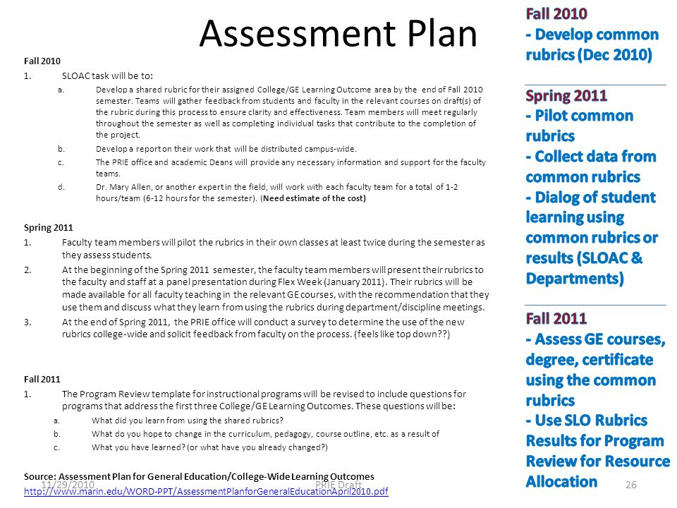 Assessment Plan Fall 2010 1.SLOAC task will be to: a.Develop a shared rubric for their assigned College/GE Learning Outcome area by the end of Fall 20