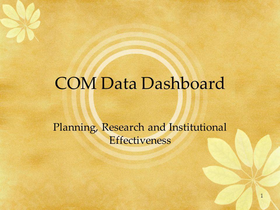 COM Data Dashboard Planning, Research and Institutional Effectiveness 1