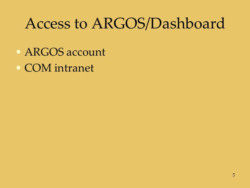 Access to ARGOS/Dashboard ARGOS account COM intranet 5