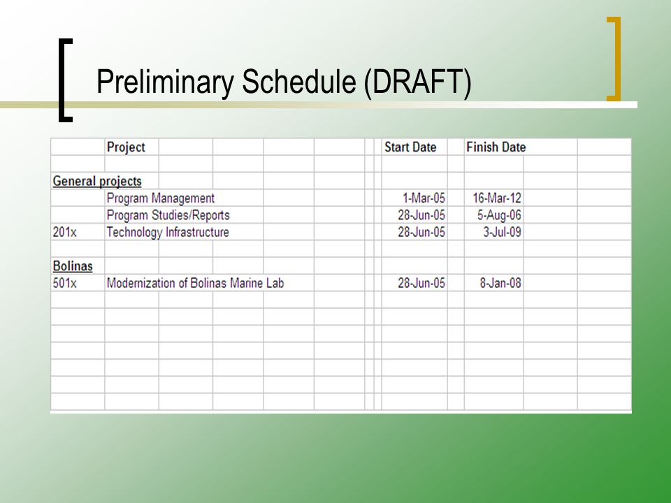 Preliminary Schedule (DRAFT)